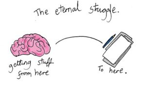 The Writer's Eternal Struggle