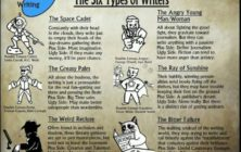 The Six Types of Writers