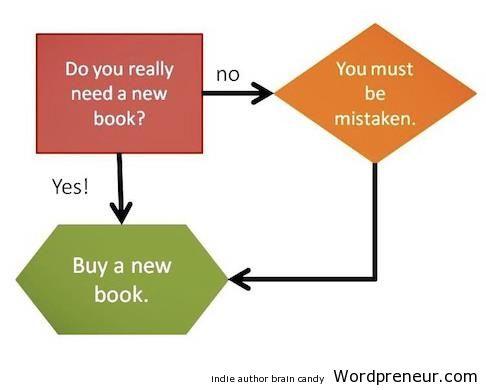 A Book Lover's Dilemma