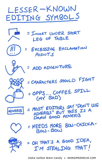 Lesser-known editing symbols