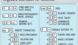 Keyboard Shortcuts for Novelists