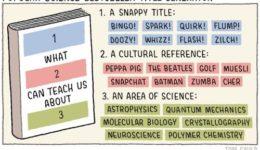 Popular Science Bestseller Title Generator