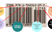Parts of an ISBN