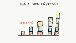 Transform Your Life By Transforming YourHabits – Darius Foroux