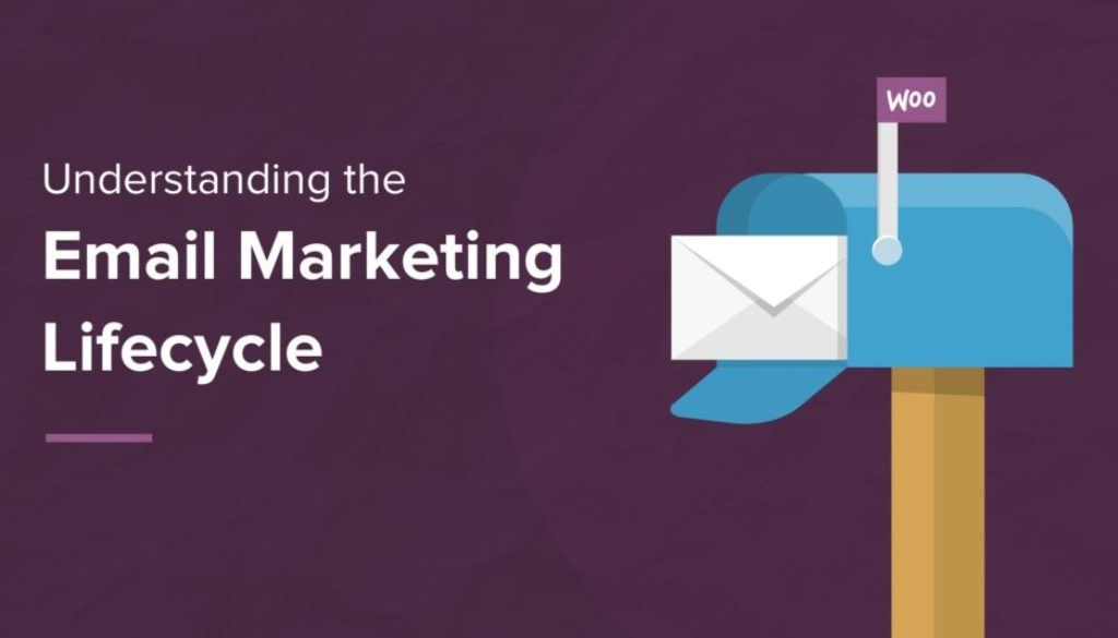 Understanding the Email Marketing Lifecycle – WooCommerce