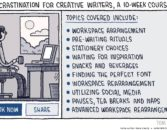 procrastination-creative-writers