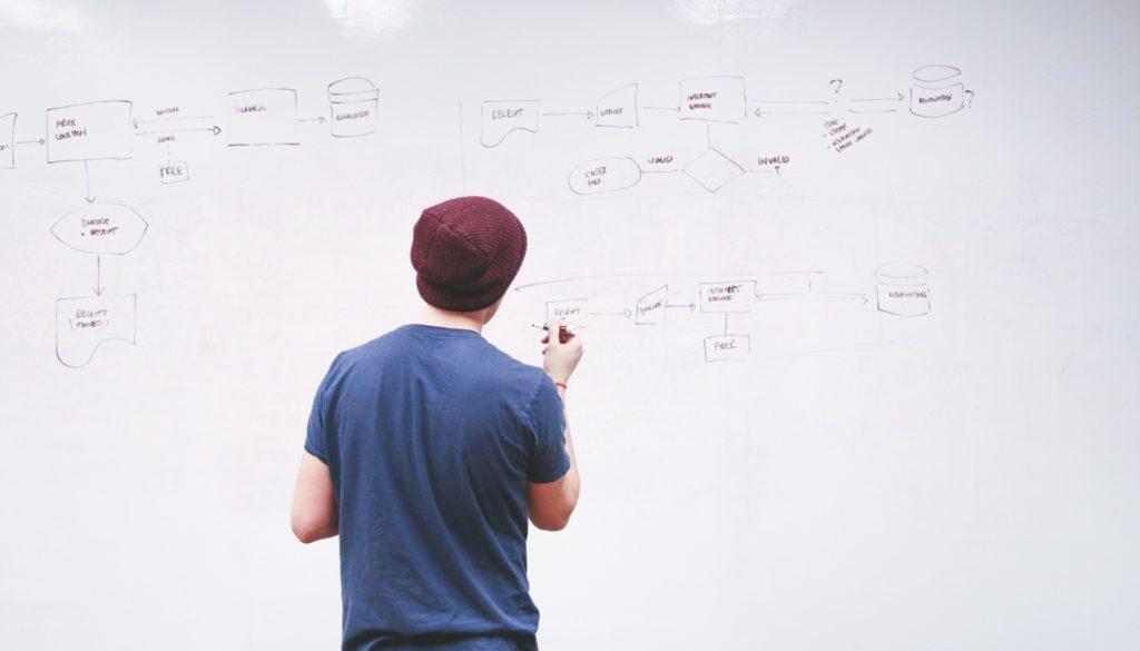 flowchart whiteboard