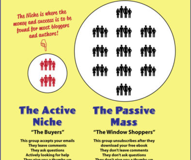 All-Blog-Traffic-Is-Not-Created-Equal-Infographic-722x1024[1]