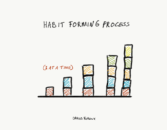 Transform Your Life By Transforming Your Habits – Darius Foroux
